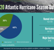 NOAA says up to 19 named storms, 10 could become hurricanes and up to six category 3+ major forecast for the season